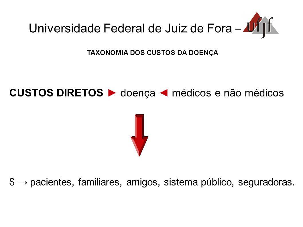 Universidade Federal de Juiz de Fora – TAXONOMIA DOS CUSTOS DA DOENÇA CUSTOS DIRETOS doença médicos e não médicos $ pacientes, familiares, amigos, sis