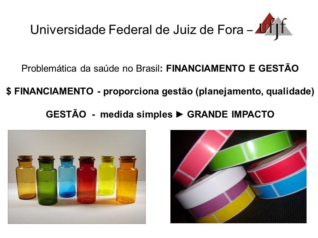 Universidade Federal de Juiz de Fora – Problemática da saúde no Brasil: FINANCIAMENTO E GESTÃO $ FINANCIAMENTO - proporciona gestão (planejamento, qua