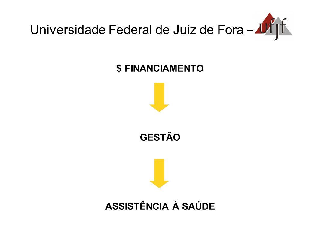 Universidade Federal de Juiz de Fora – $ FINANCIAMENTO GESTÃO ASSISTÊNCIA À SAÚDE