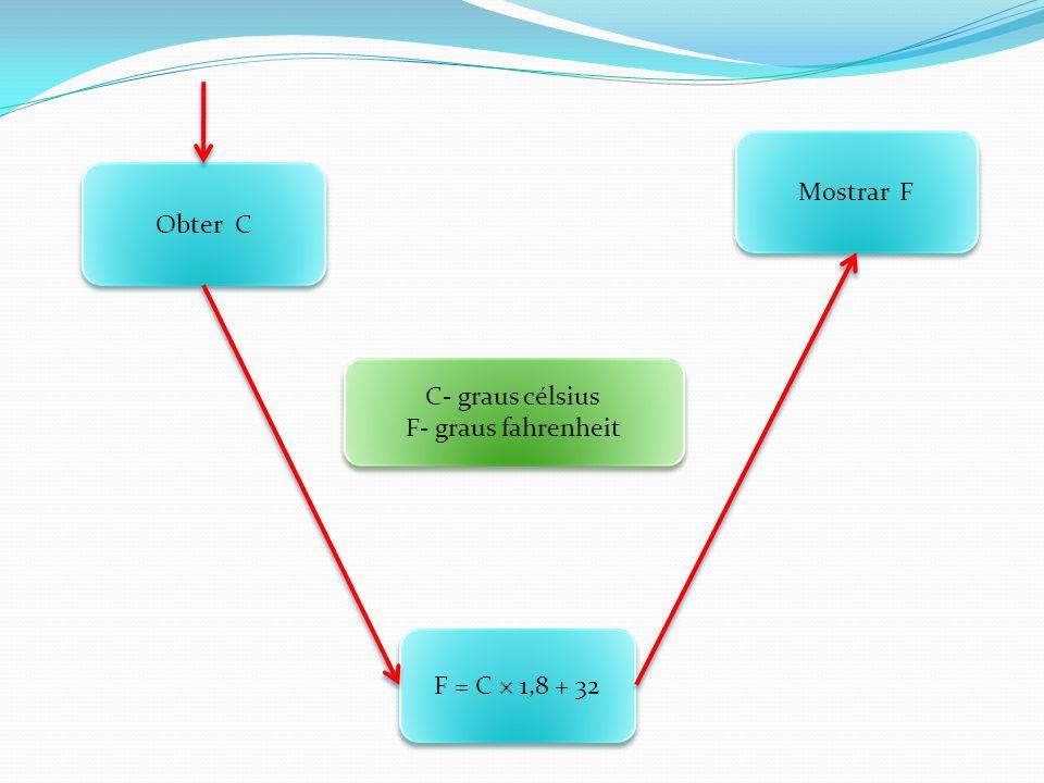 F = C × 1,8 + 32 Obter C Mostrar F C- graus célsius F- graus fahrenheit C- graus célsius F- graus fahrenheit