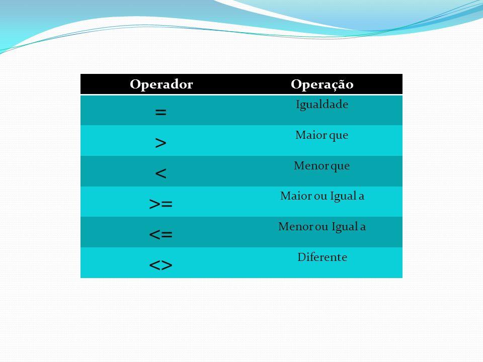 OperadorOperação = Igualdade > Maior que < Menor que >= Maior ou Igual a <= Menor ou Igual a <> Diferente