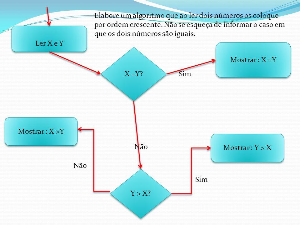 Ler X e Y Ler X e Y Mostrar : X =Y X =Y? Elabore um algoritmo que ao ler dois números os coloque por ordem crescente. Não se esqueça de informar o cas
