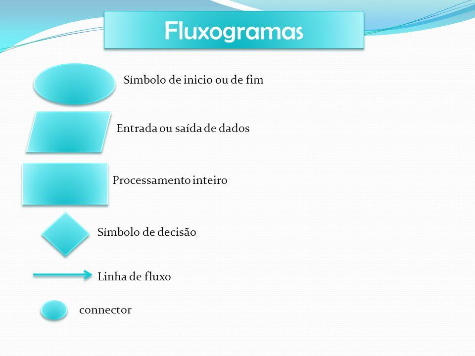 Fluxogramas Símbolo de inicio ou de fim Entrada ou saída de dados Processamento inteiro connector Símbolo de decisão Linha de fluxo