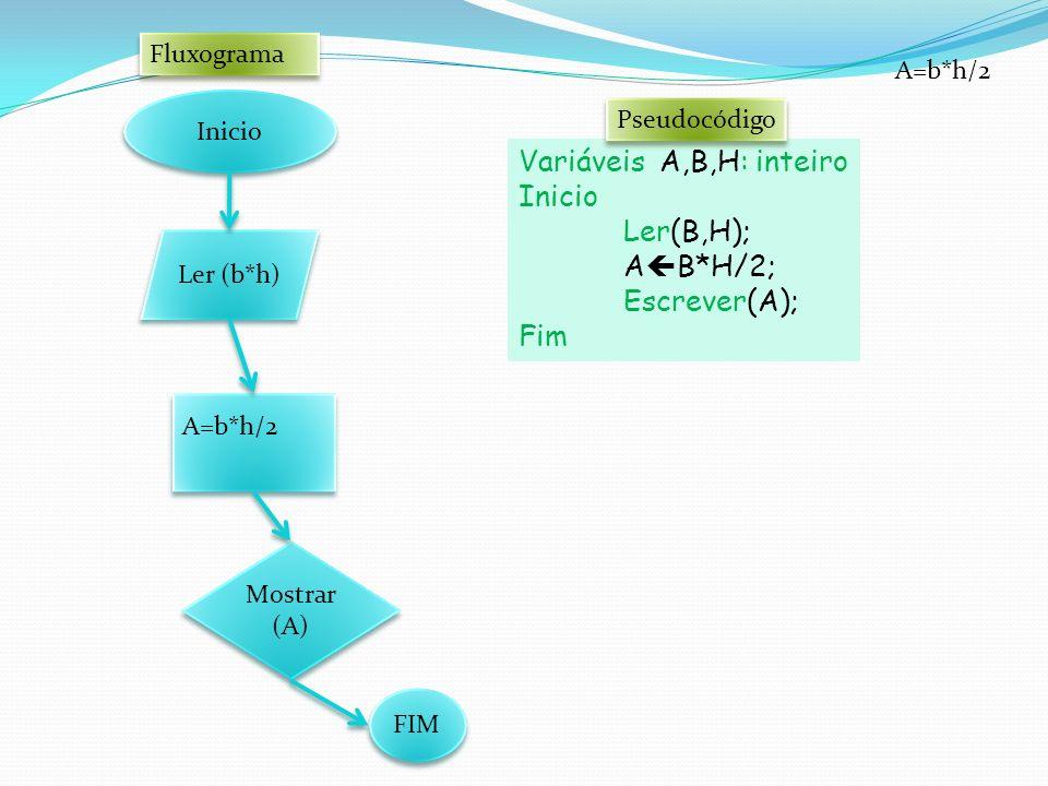 A=b*h/2 Inicio Ler (b*h) A=b*h/2 Mostrar (A) FIM Variáveis A,B,H: inteiro Inicio Ler(B,H); A B*H/2; Escrever(A); Fim Fluxograma Pseudocódigo
