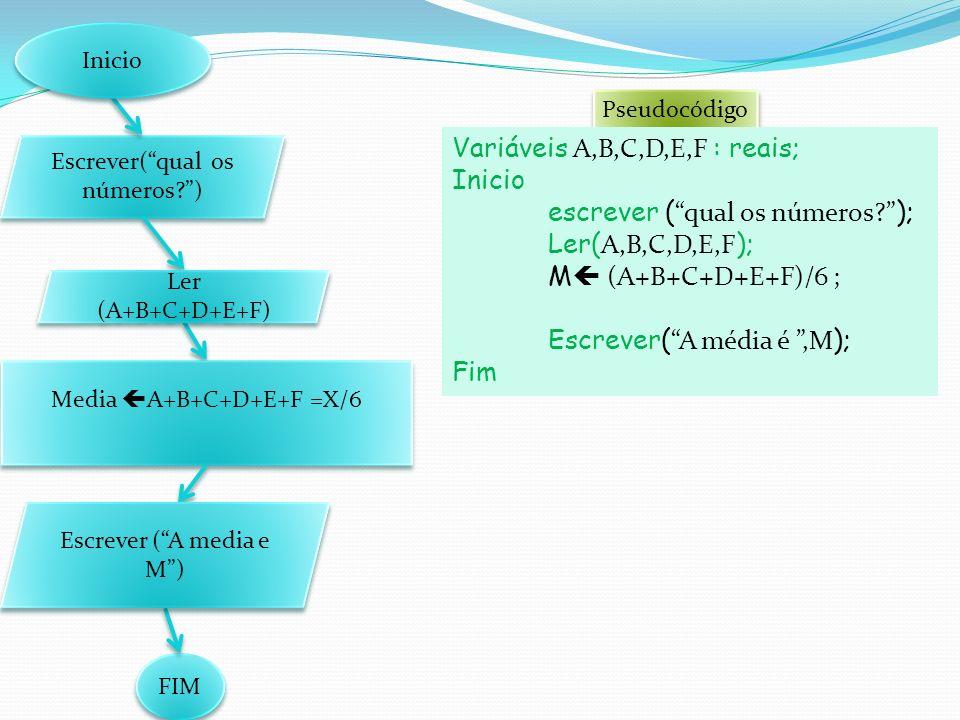 Escrever(qual os números?) FIM Media A+B+C+D+E+F =X/6 Ler (A+B+C+D+E+F) Escrever (A media e M) Inicio Pseudocódigo Variáveis A,B,C,D,E,F : reais; Inic