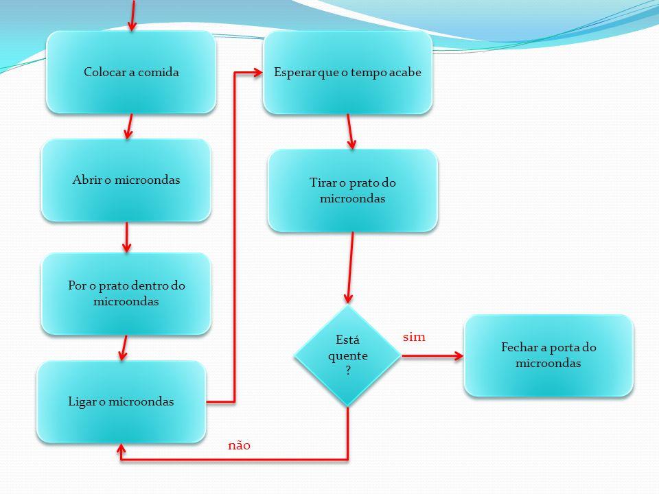 Obter b Obter h A=b*h/2 Mostrar A Input processamento Output A=b*h/2 A=10*5/2 5 10