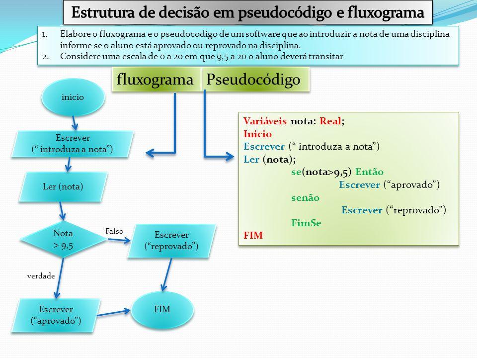 1.Elabore o fluxograma e o pseudocodigo de um software que ao introduzir a nota de uma disciplina informe se o aluno está aprovado ou reprovado na dis