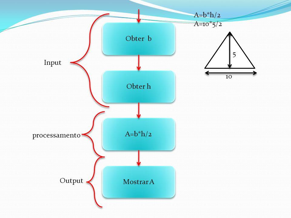 Obter A Mostrar C C=A+B Obter B Input processamento output