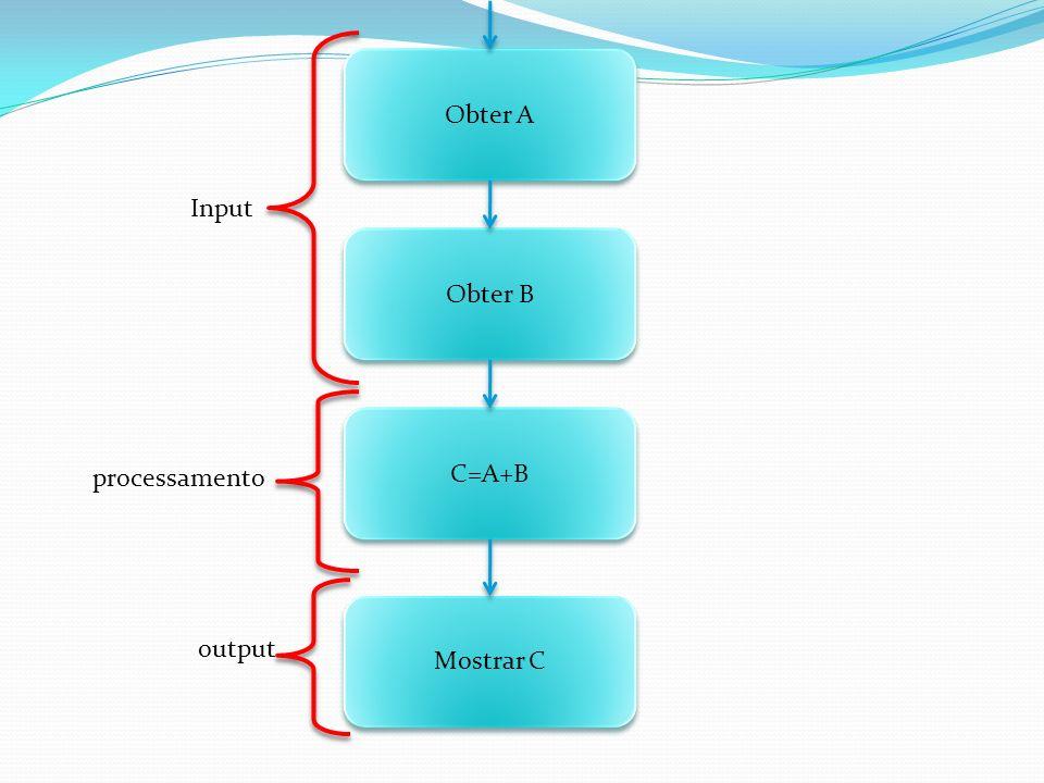 Obter Temperatura máxima Mostra temperatura média Tmédia=Tmax+Tmin Obter Temperatura mínima 2 Temperatura média = temp.
