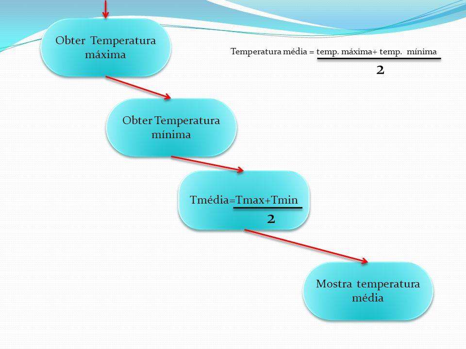 Obter Temperatura máxima Mostra temperatura média Tmédia=Tmax+Tmin Obter Temperatura mínima 2 Temperatura média = temp. máxima+ temp. mínima 2