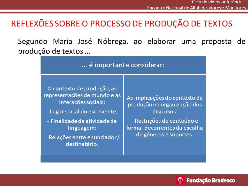 REFLEXÕES SOBRE O PROCESSO DE PRODUÇÃO DE TEXTOS Ciclo de videoconferências: Encontro Nacional de Alfabetizadores e Monitores... é importante consider