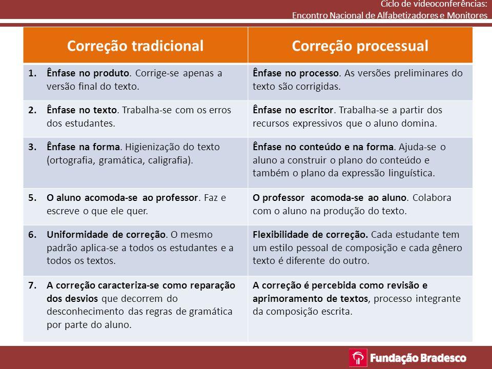 Correção tradicionalCorreção processual 1.Ênfase no produto.