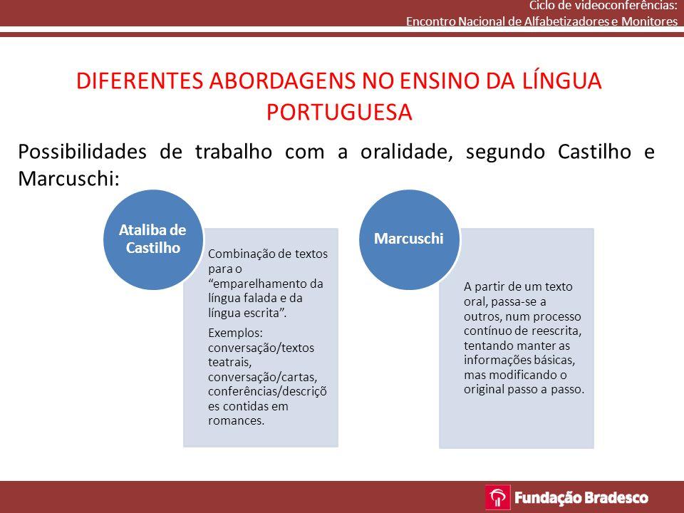 DIFERENTES ABORDAGENS NO ENSINO DA LÍNGUA PORTUGUESA Ciclo de videoconferências: Encontro Nacional de Alfabetizadores e Monitores Possibilidades de tr