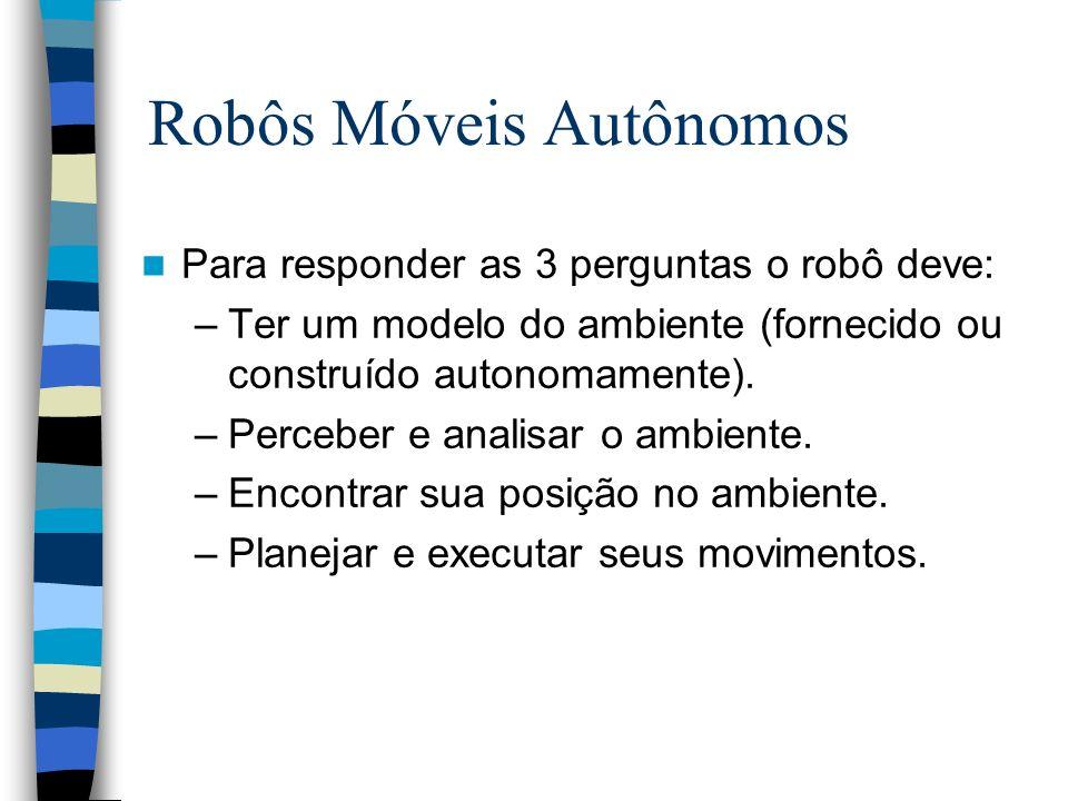 Robôs Móveis Autônomos Para responder as 3 perguntas o robô deve: –Ter um modelo do ambiente (fornecido ou construído autonomamente). –Perceber e anal
