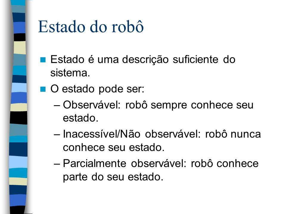 Estado do robô Estado é uma descrição suficiente do sistema. O estado pode ser: –Observável: robô sempre conhece seu estado. –Inacessível/Não observáv