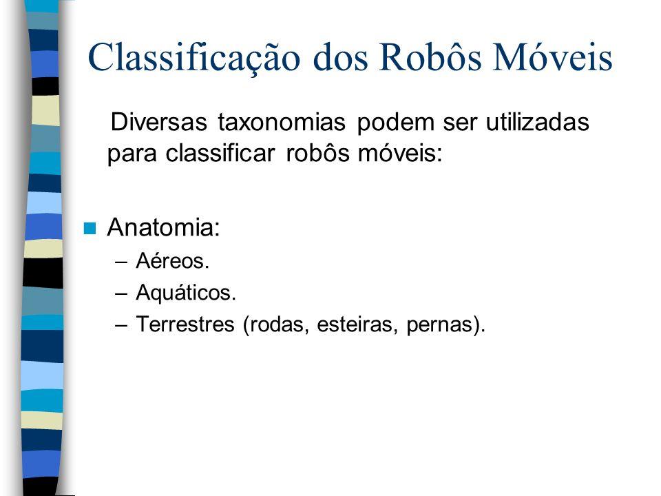 Classificação dos Robôs Móveis Diversas taxonomias podem ser utilizadas para classificar robôs móveis: Anatomia: –Aéreos. –Aquáticos. –Terrestres (rod