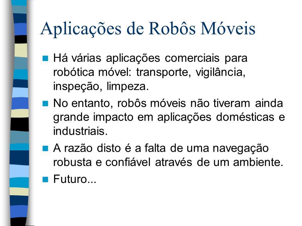Há várias aplicações comerciais para robótica móvel: transporte, vigilância, inspeção, limpeza. No entanto, robôs móveis não tiveram ainda grande impa
