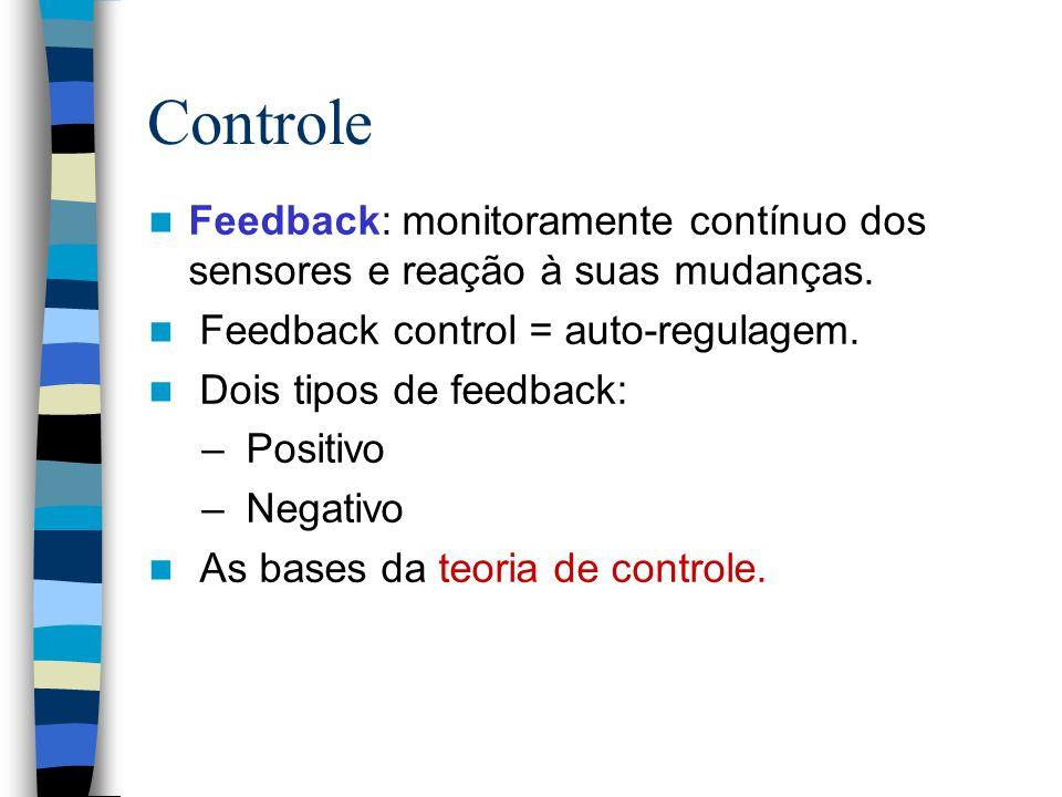 Feedback: monitoramente contínuo dos sensores e reação à suas mudanças. Feedback control = auto-regulagem. Dois tipos de feedback: – Positivo – Negati