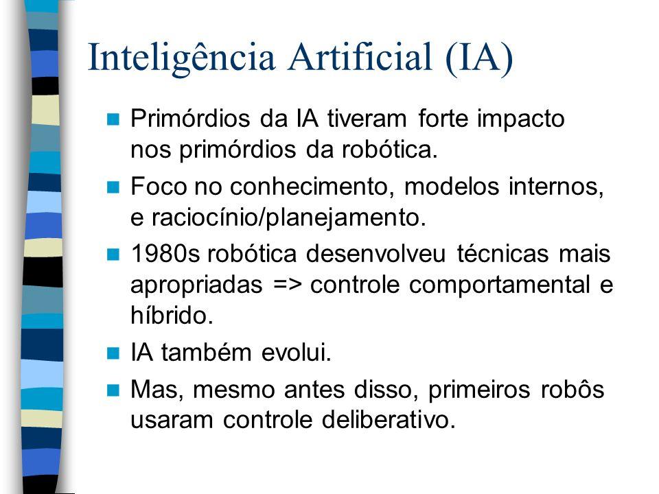 Primórdios da IA tiveram forte impacto nos primórdios da robótica. Foco no conhecimento, modelos internos, e raciocínio/planejamento. 1980s robótica d