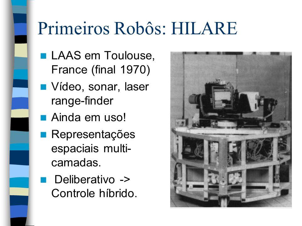 LAAS em Toulouse, France (final 1970) Vídeo, sonar, laser range-finder Ainda em uso! Representações espaciais multi- camadas. Deliberativo -> Controle