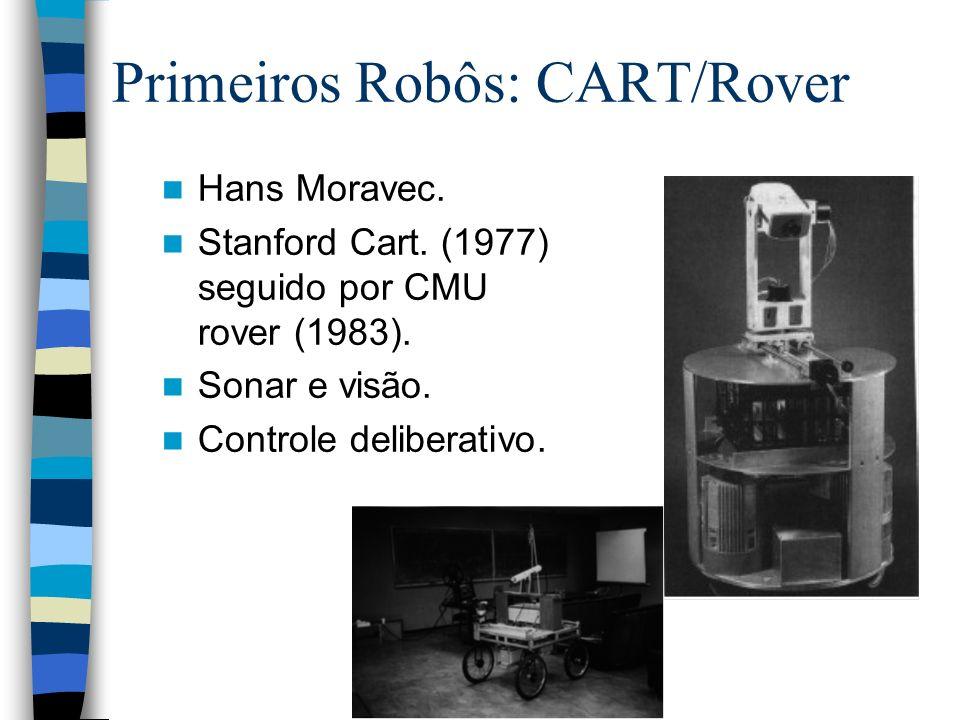 Hans Moravec. Stanford Cart. (1977) seguido por CMU rover (1983). Sonar e visão. Controle deliberativo. Primeiros Robôs: CART/Rover