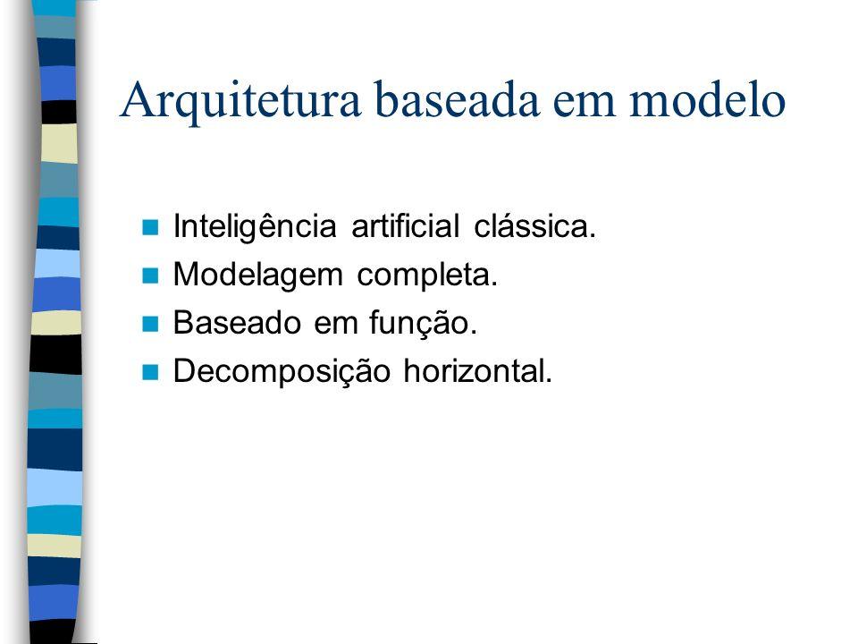 Arquitetura baseada em modelo Inteligência artificial clássica. Modelagem completa. Baseado em função. Decomposição horizontal.