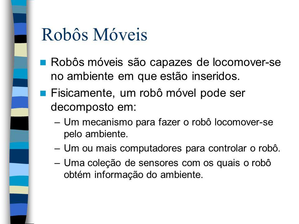 Robôs Móveis Robôs móveis são capazes de locomover-se no ambiente em que estão inseridos. Fisicamente, um robô móvel pode ser decomposto em: –Um mecan