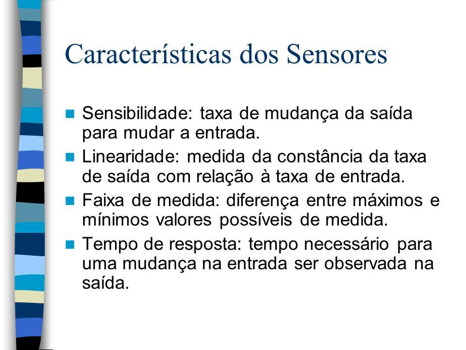 Características dos Sensores Sensibilidade: taxa de mudança da saída para mudar a entrada. Linearidade: medida da constância da taxa de saída com rela