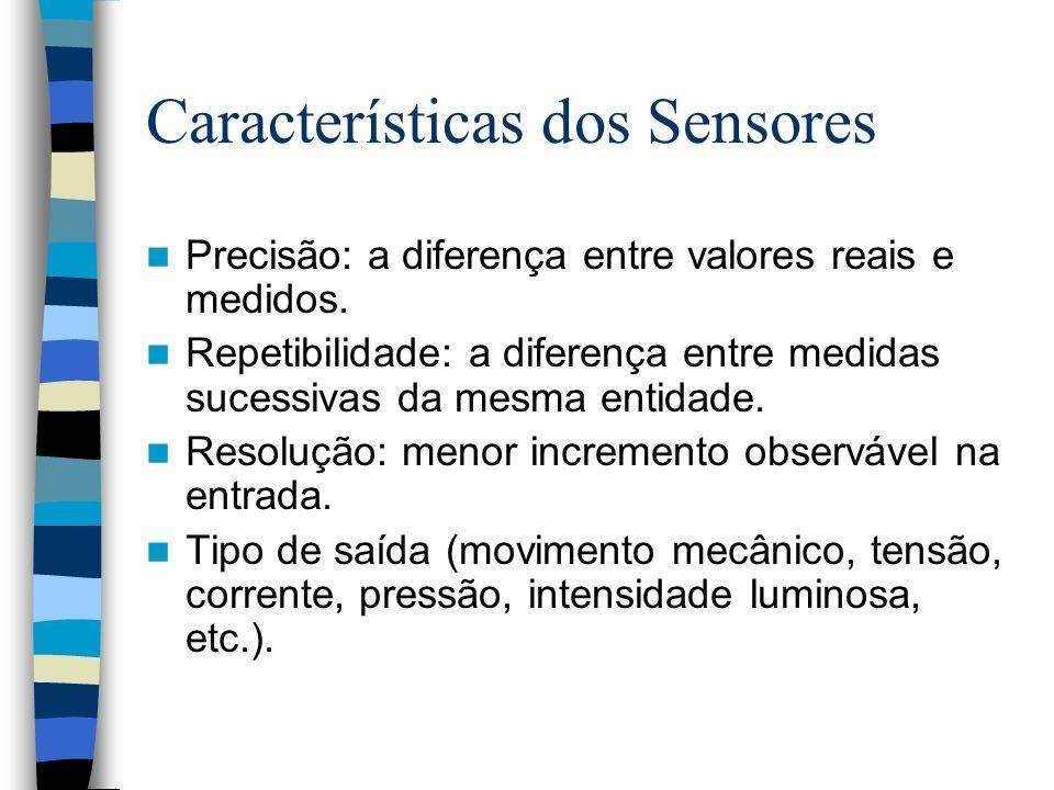 Características dos Sensores Precisão: a diferença entre valores reais e medidos. Repetibilidade: a diferença entre medidas sucessivas da mesma entida