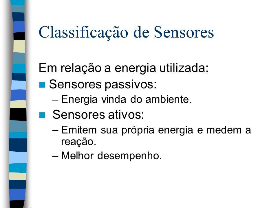 Classificação de Sensores Em relação a energia utilizada: Sensores passivos: –Energia vinda do ambiente. Sensores ativos: –Emitem sua própria energia
