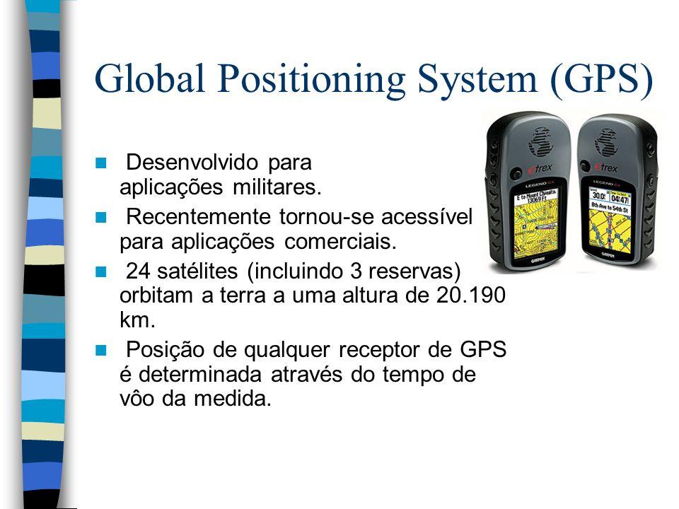 Global Positioning System (GPS) Desenvolvido para aplicações militares. Recentemente tornou-se acessível para aplicações comerciais. 24 satélites (inc