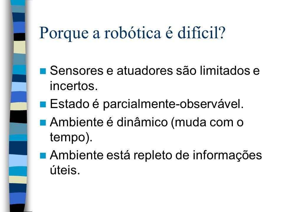 Porque a robótica é difícil? Sensores e atuadores são limitados e incertos. Estado é parcialmente-observável. Ambiente é dinâmico (muda com o tempo).