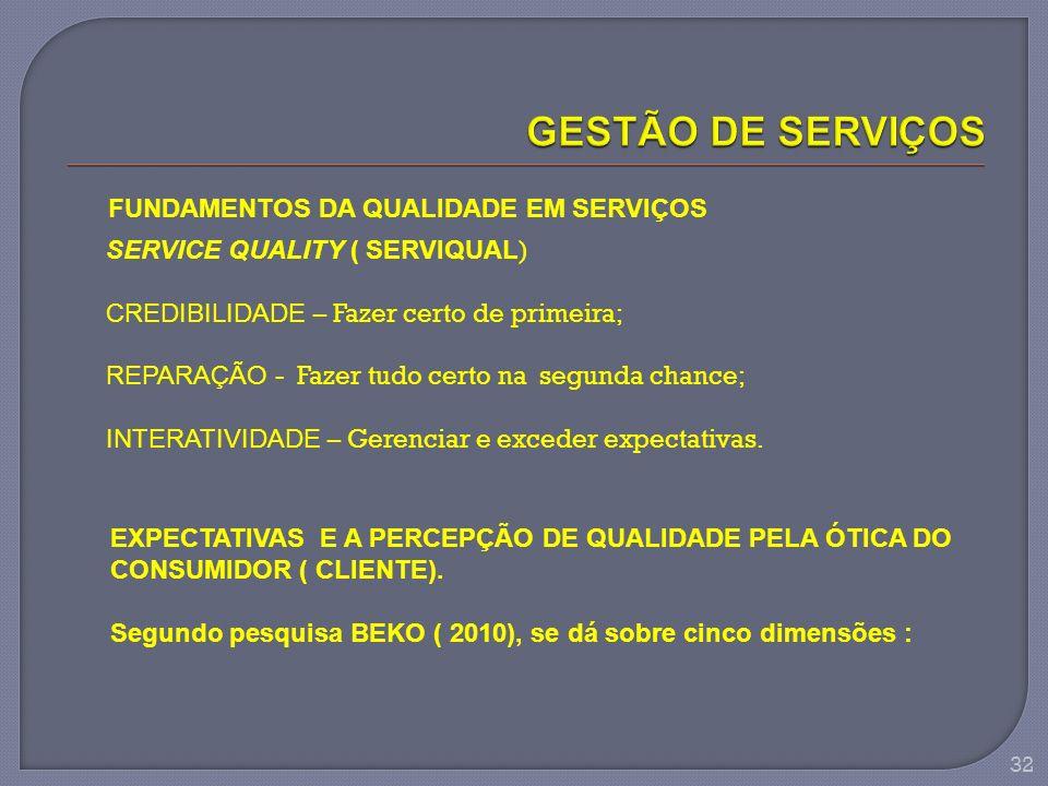 32 FUNDAMENTOS DA QUALIDADE EM SERVIÇOS SERVICE QUALITY ( SERVIQUAL ) CREDIBILIDADE – Fazer certo de primeira; REPARAÇÃO - Fazer tudo certo na segunda