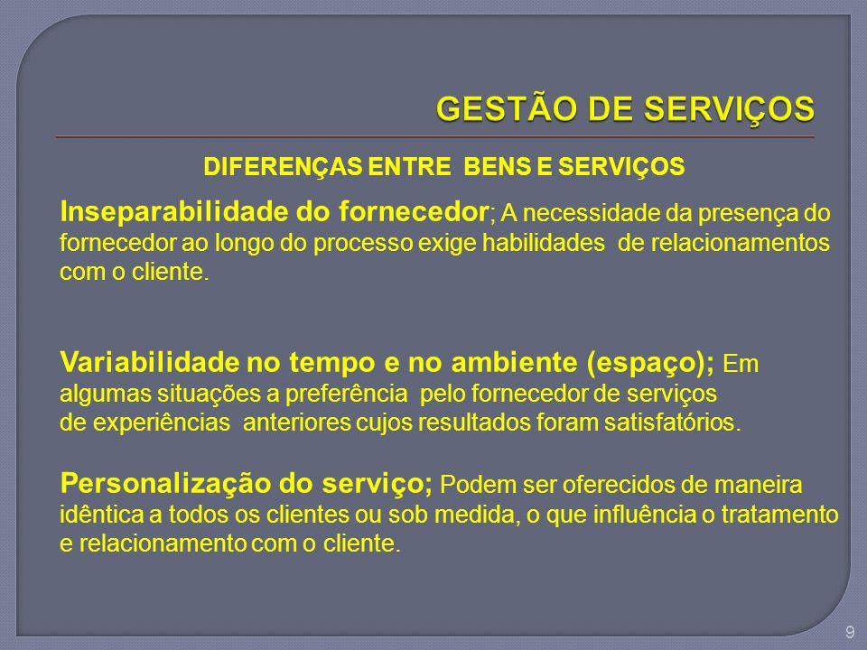 DIFERENÇAS ENTRE BENS E SERVIÇOS Inseparabilidade do fornecedor ; A necessidade da presença do fornecedor ao longo do processo exige habilidades de re