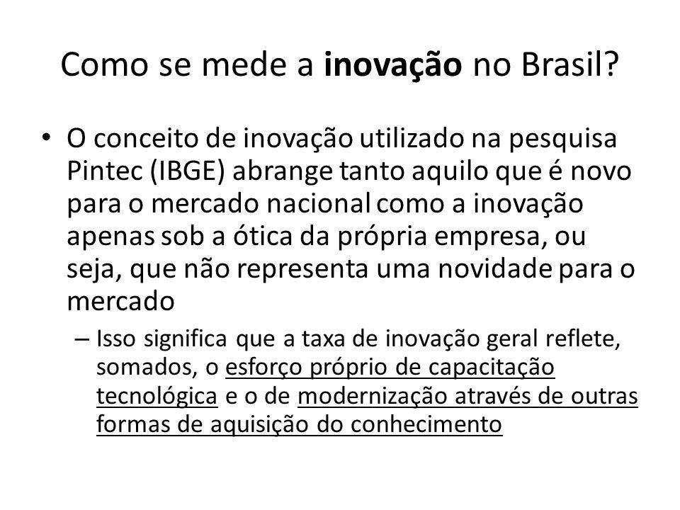 Como se mede a inovação no Brasil? O conceito de inovação utilizado na pesquisa Pintec (IBGE) abrange tanto aquilo que é novo para o mercado nacional