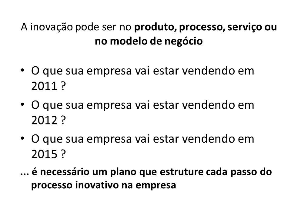 A inovação pode ser no produto, processo, serviço ou no modelo de negócio O que sua empresa vai estar vendendo em 2011 ? O que sua empresa vai estar v
