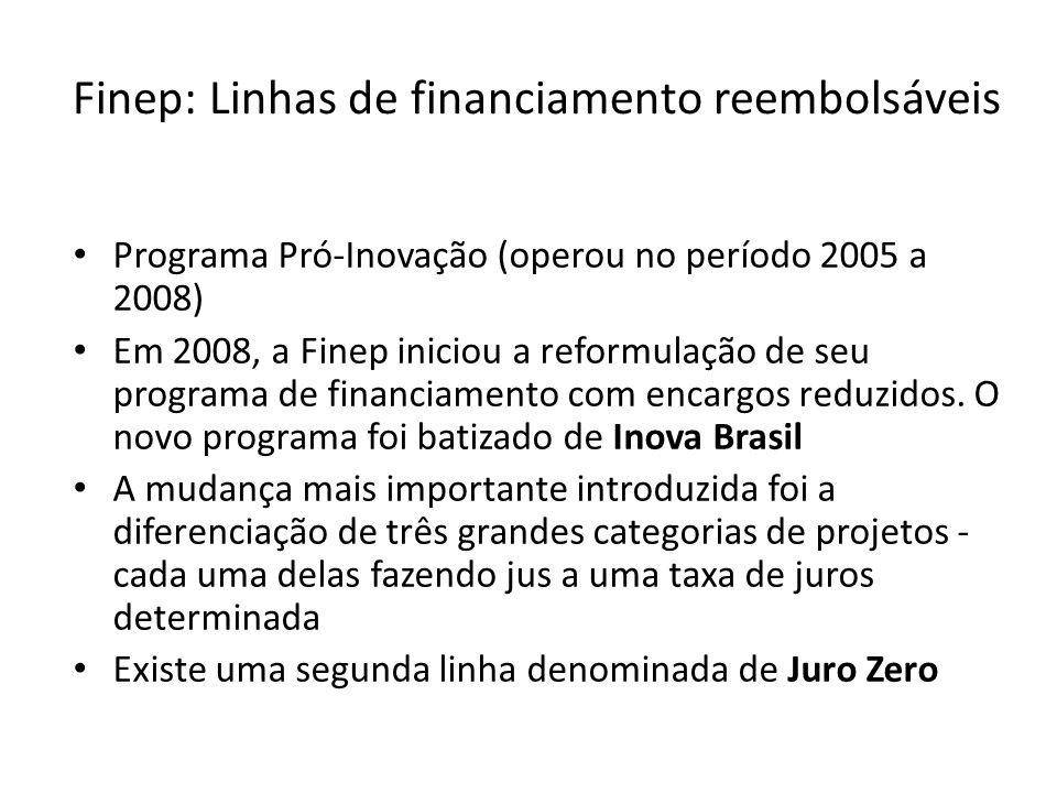 Finep: Linhas de financiamento reembolsáveis Programa Pró-Inovação (operou no período 2005 a 2008) Em 2008, a Finep iniciou a reformulação de seu prog