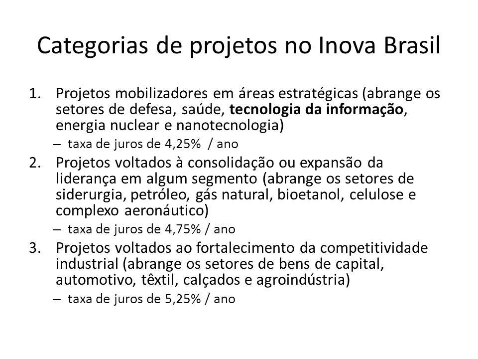 Categorias de projetos no Inova Brasil 1.Projetos mobilizadores em áreas estratégicas (abrange os setores de defesa, saúde, tecnologia da informação,