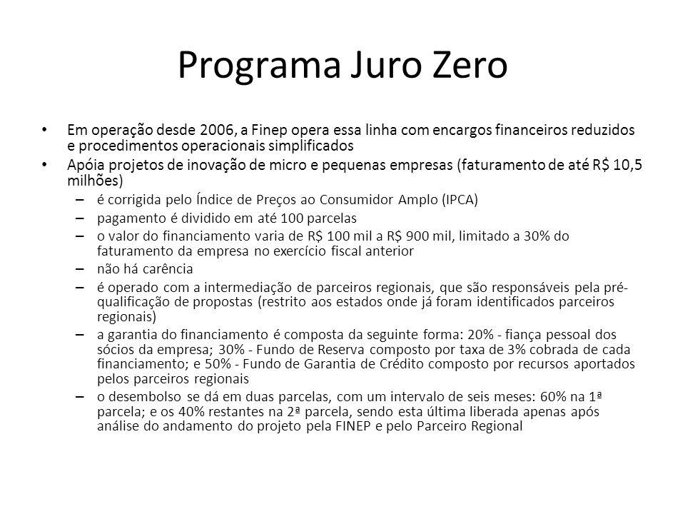 Programa Juro Zero Em operação desde 2006, a Finep opera essa linha com encargos financeiros reduzidos e procedimentos operacionais simplificados Apói