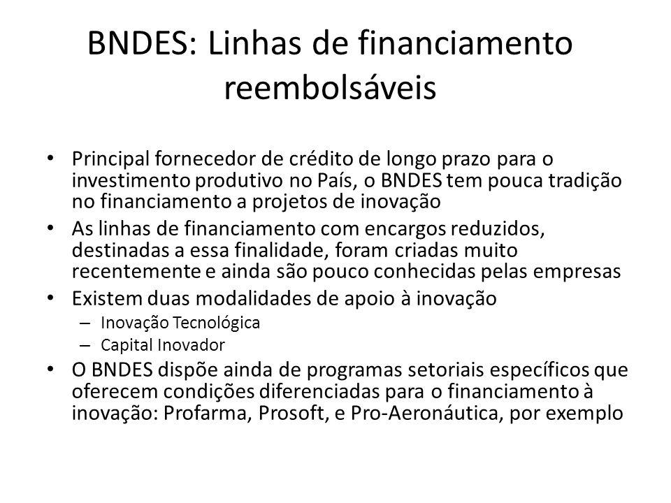 BNDES: Linhas de financiamento reembolsáveis Principal fornecedor de crédito de longo prazo para o investimento produtivo no País, o BNDES tem pouca t