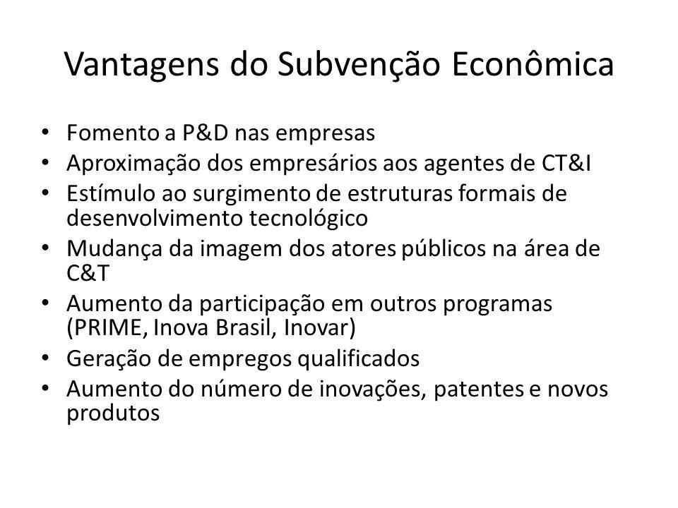 Vantagens do Subvenção Econômica Fomento a P&D nas empresas Aproximação dos empresários aos agentes de CT&I Estímulo ao surgimento de estruturas forma