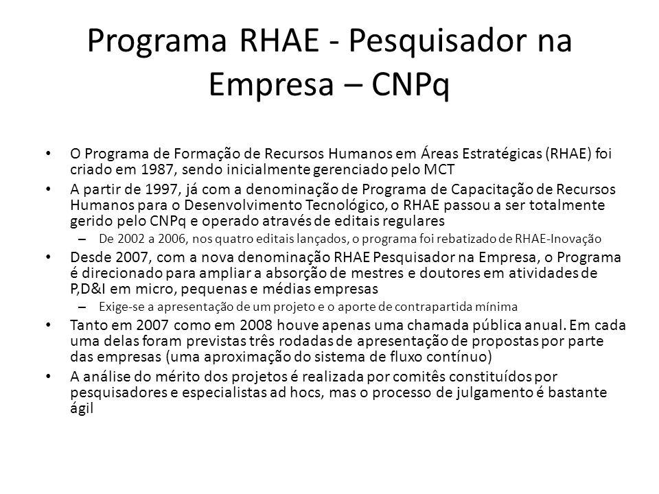 Programa RHAE - Pesquisador na Empresa – CNPq O Programa de Formação de Recursos Humanos em Áreas Estratégicas (RHAE) foi criado em 1987, sendo inicia