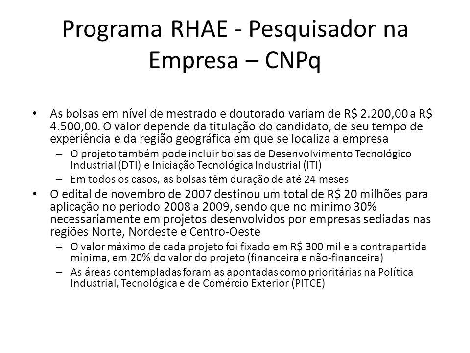 Programa RHAE - Pesquisador na Empresa – CNPq As bolsas em nível de mestrado e doutorado variam de R$ 2.200,00 a R$ 4.500,00. O valor depende da titul