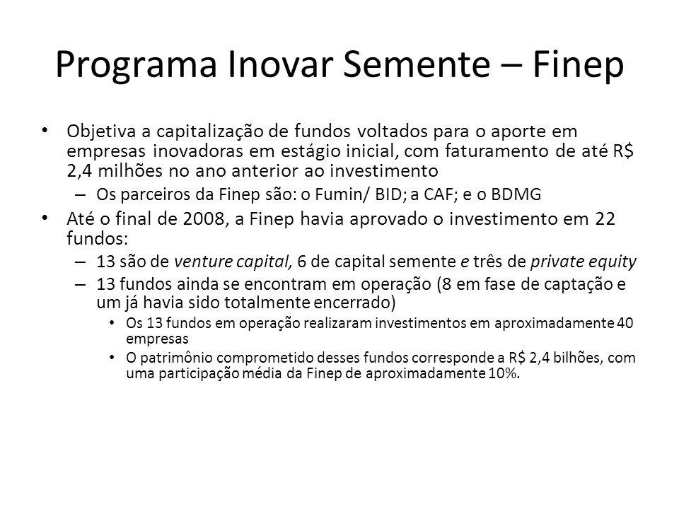 Programa Inovar Semente – Finep Objetiva a capitalização de fundos voltados para o aporte em empresas inovadoras em estágio inicial, com faturamento d