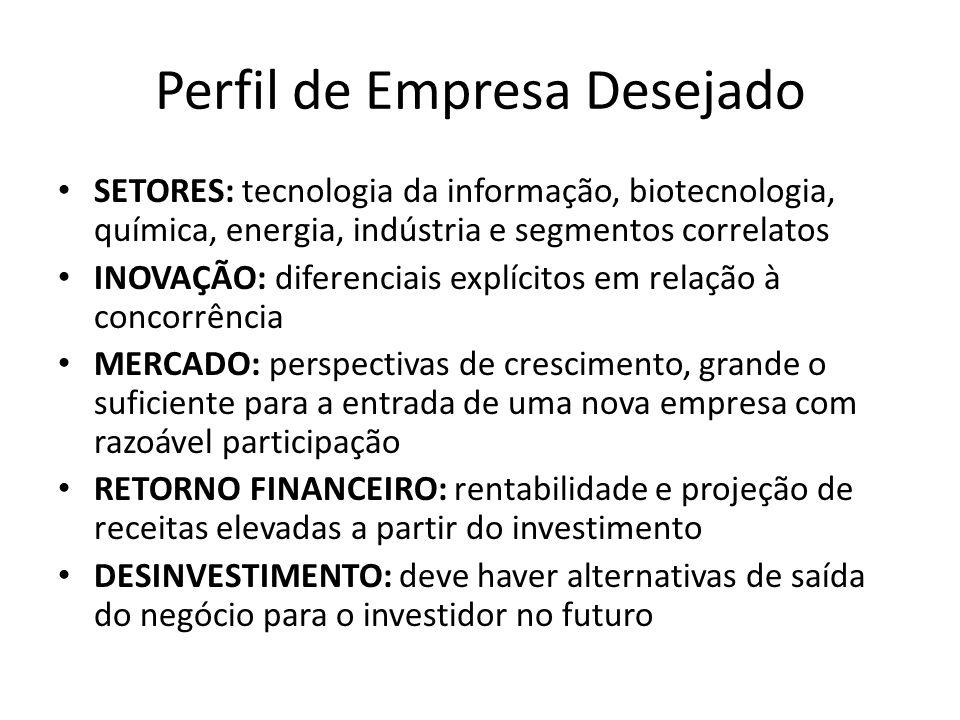 Perfil de Empresa Desejado SETORES: tecnologia da informação, biotecnologia, química, energia, indústria e segmentos correlatos INOVAÇÃO: diferenciais