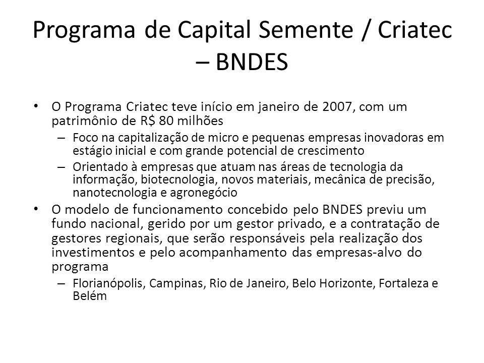 Programa de Capital Semente / Criatec – BNDES O Programa Criatec teve início em janeiro de 2007, com um patrimônio de R$ 80 milhões – Foco na capitali