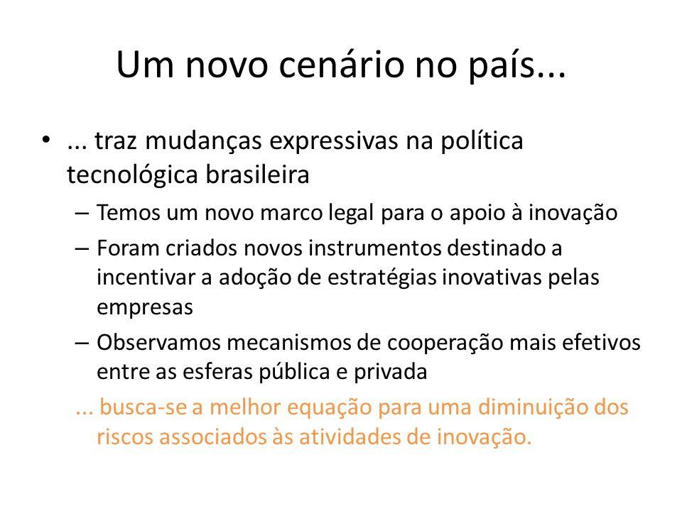 Um novo cenário no país...... traz mudanças expressivas na política tecnológica brasileira – Temos um novo marco legal para o apoio à inovação – Foram