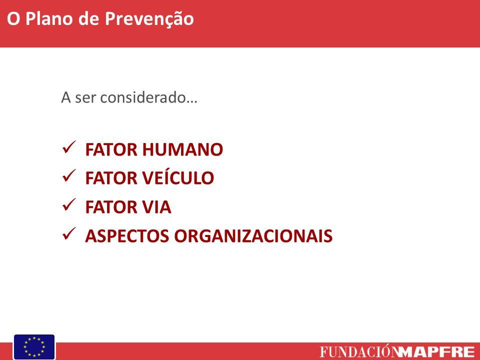 A ser considerado… FATOR HUMANO FATOR VEÍCULO FATOR VIA ASPECTOS ORGANIZACIONAIS O Plano de Prevenção