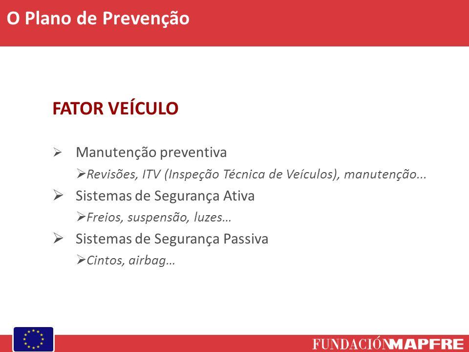 FATOR VEÍCULO Manutenção preventiva Revisões, ITV (Inspeção Técnica de Veículos), manutenção...