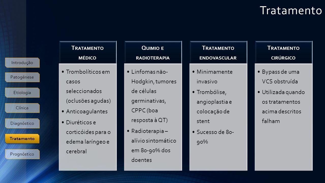 Tratamento T RATAMENTO MÉDICO Trombolíticos em casos seleccionados (oclusões agudas) Anticoagulantes Diuréticos e corticóides para o edema laríngeo e
